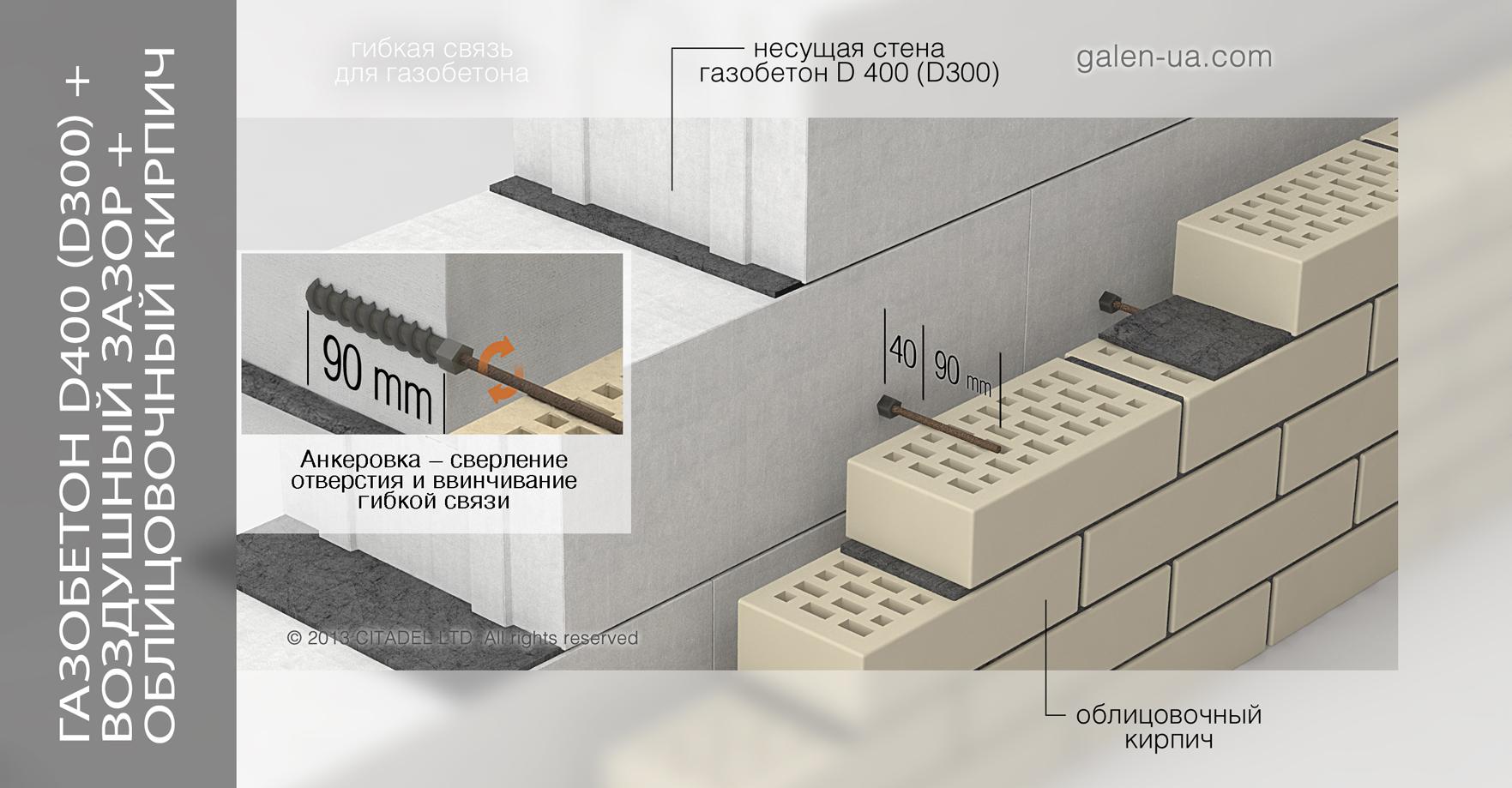 Гибкая связь  для газобетона: Газобетон D400 (D300) + Воздушный зазор + Облицовочный кирпич