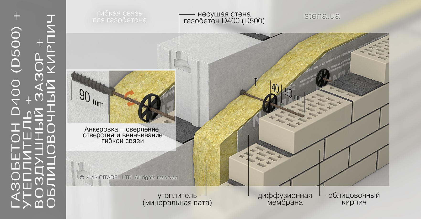 Гибкая связь для газобетона: Газобетон D400 (D500) + Утеплитель + Воздушный зазор + Облицовочный кирпич