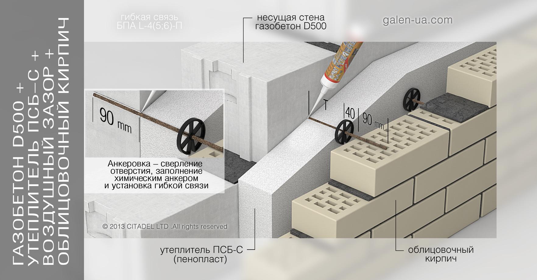 Гибкая связь БПА L-4(5;6)-П: Газобетон D500 + Утеплитель ПСБ-С + Воздушный зазор + Облицовочный кирпич