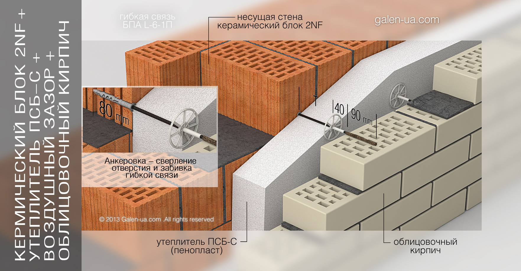 Гибкая связь БПА L-6-1П: Керамический блок 2NF + Утеплитель ПСБ-С + Воздушный зазор + Облицовочный кирпич