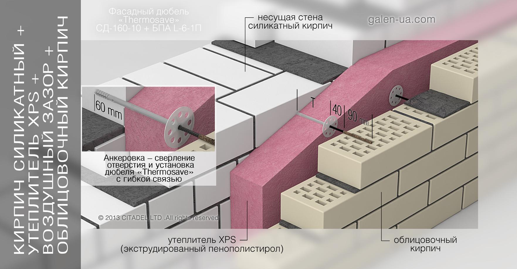 Фасадный дюбель «Thermosave» СД-160-10 + БПА L-6-1П: Кирпич силикатный + Утеплитель XPS + Воздушный зазор + Облицовочный кирпич