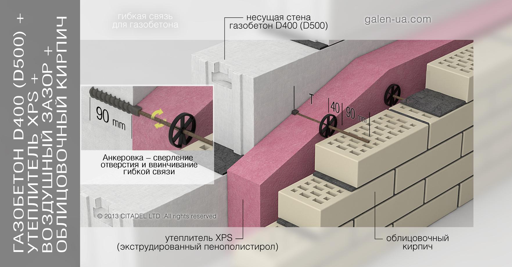 Гибкая связь для газобетона: Газобетон D400 (D500) + Утеплитель XPS + Воздушный зазор + Облицовочный кирпич