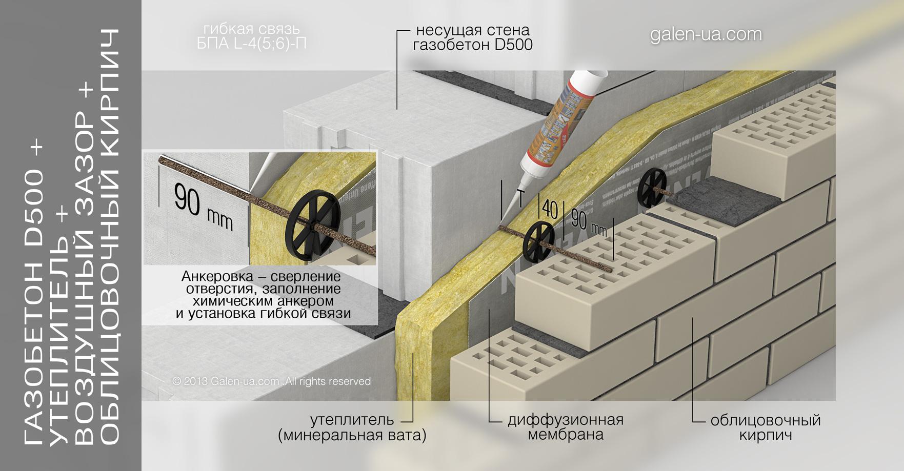 Гибкая связь БПА L-4(5;6)-П: Газобетон D500 + Утеплитель + Воздушный зазор + Облицовочный кирпич