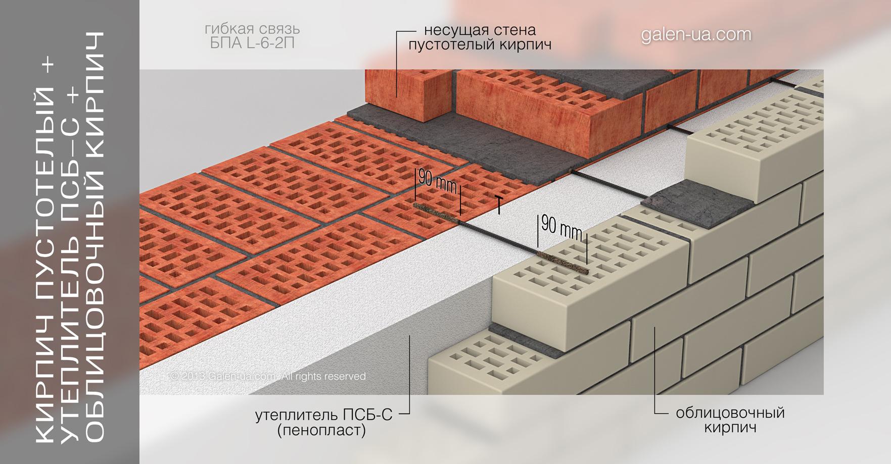 Гибкая связь БПА L-6-2П: Кирпич пустотелый + Утеплитель ПСБ-С + Облицовочный кирпич