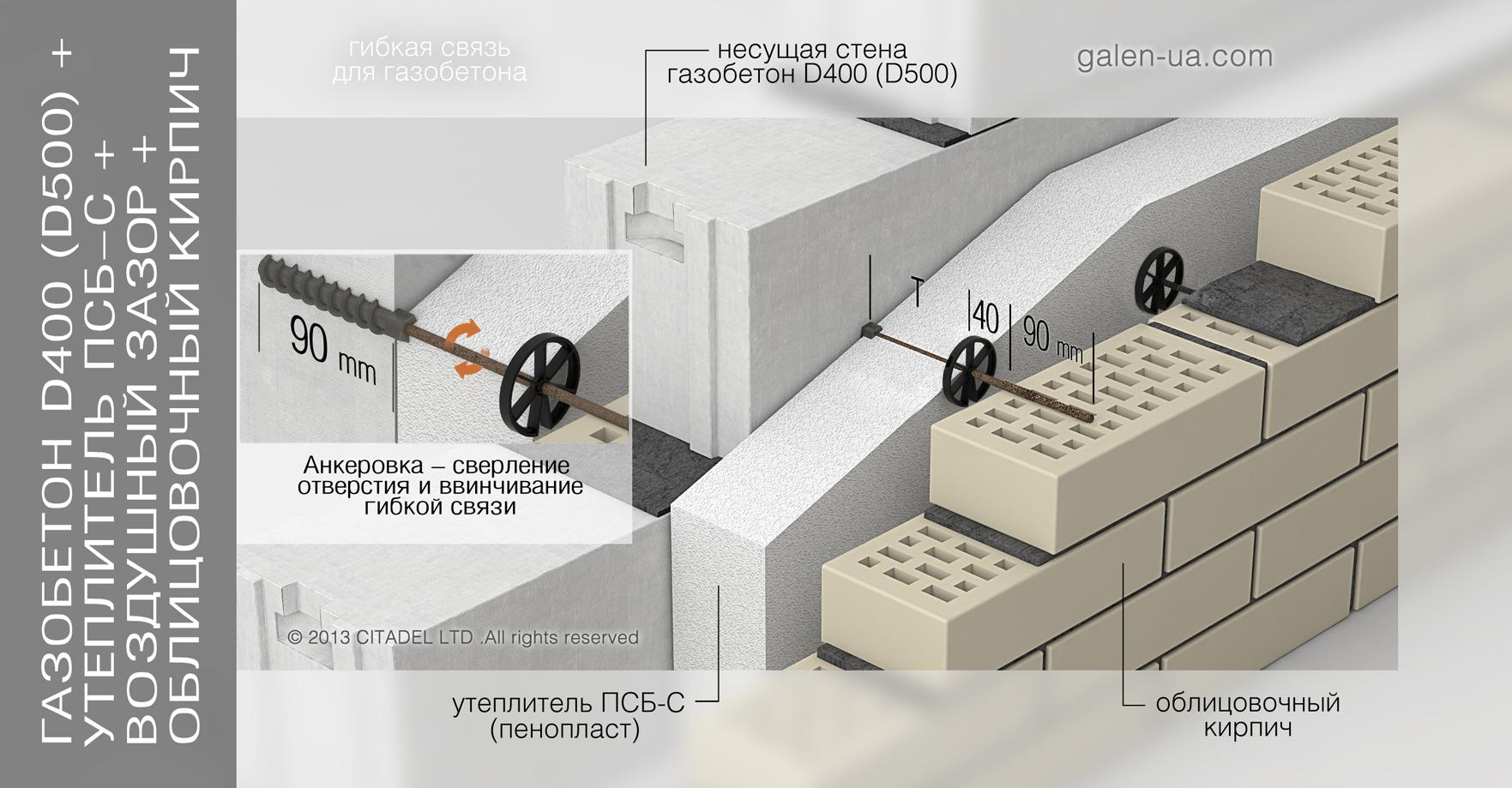 Гибкая связь для газобетона: Газобетон D400 (D500) + Утеплитель ПСБ-С + Воздушный зазор + Облицовочный кирпич