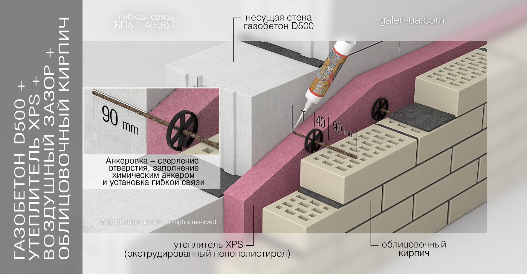 slide_03_Galen-bpa-l-4_5_6_p_3