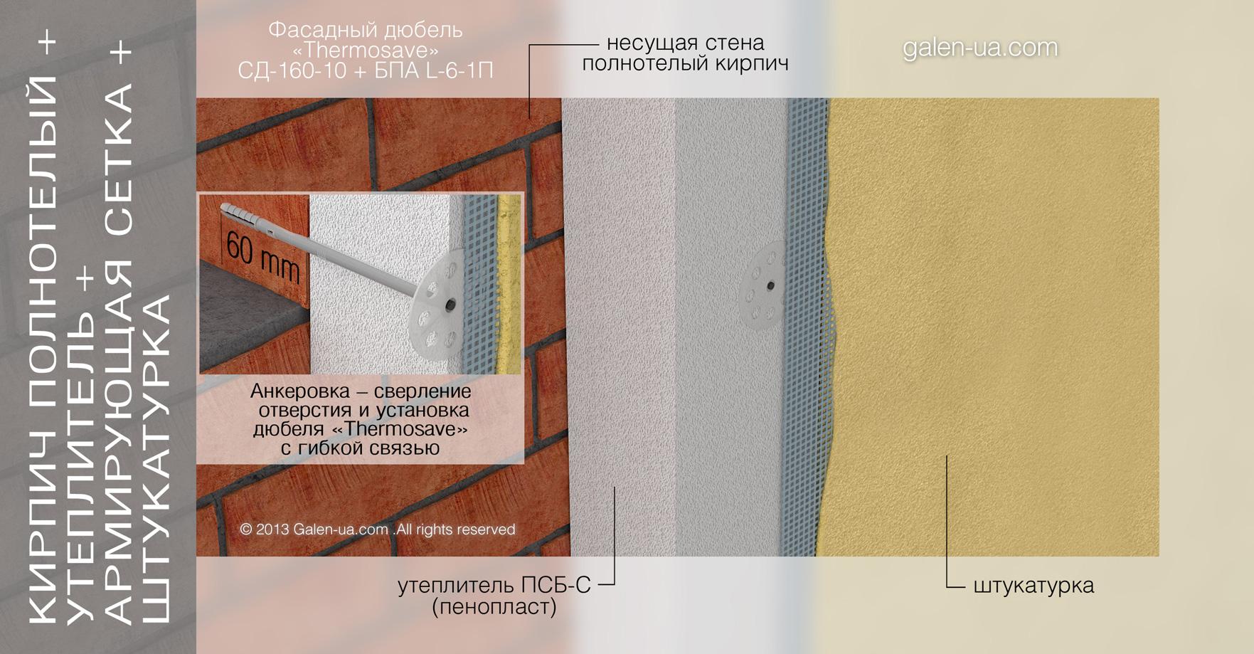 Фасадный дюбель «Thermosave» СД-160-10 + БПА L-6-1П: Кирпич полнотелый + Утеплитель + Воздушный зазор + Облицовочный кирпич