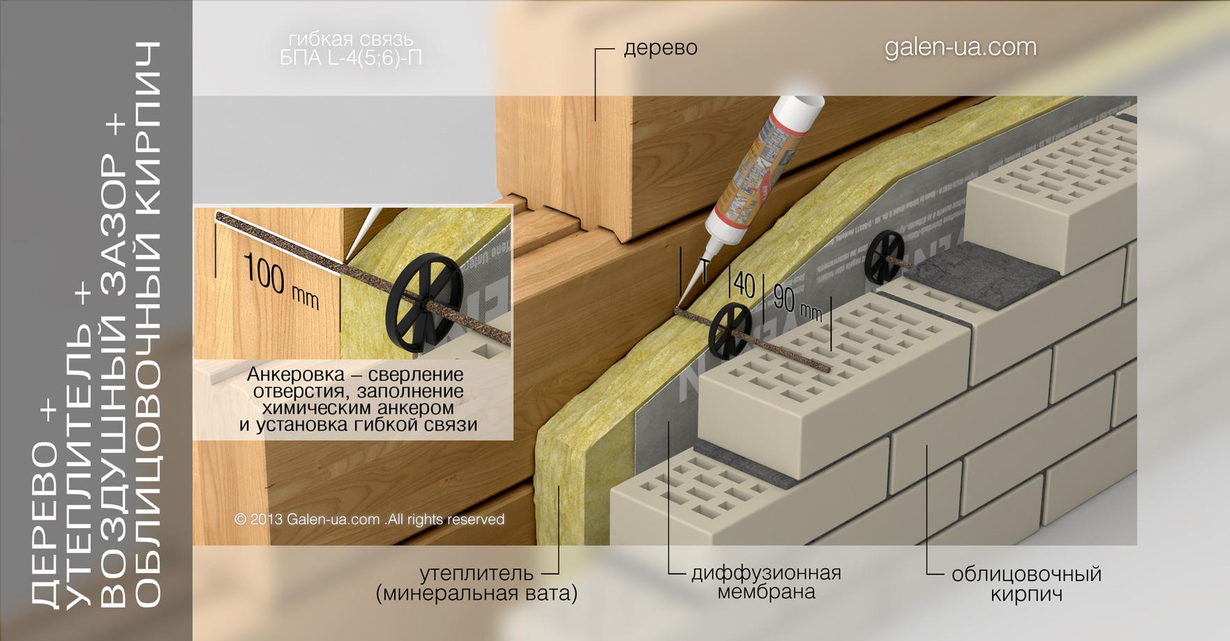 Гибкая связь БПА L-4(5;6)-П: Дерево + Утеплитель + Воздушный зазор + Облицовочный кирпич