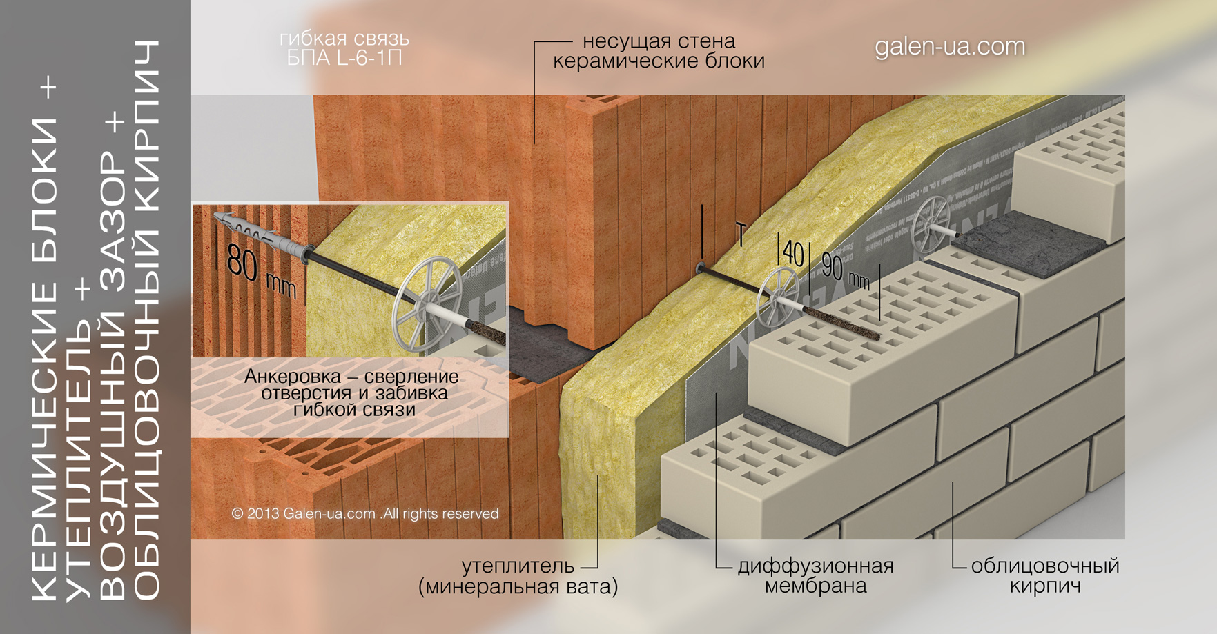 Гибкая связь БПА L-6-1П: Керамический блок + Утеплитель + Воздушный зазор + Облицовочный кирпич