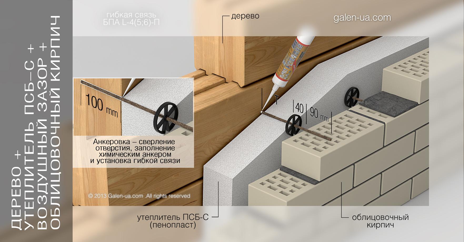 Гибкая связь БПА L-4(5;6)-П: Дерево + Утеплитель ПСБ-С + Воздушный зазор + Облицовочный кирпич