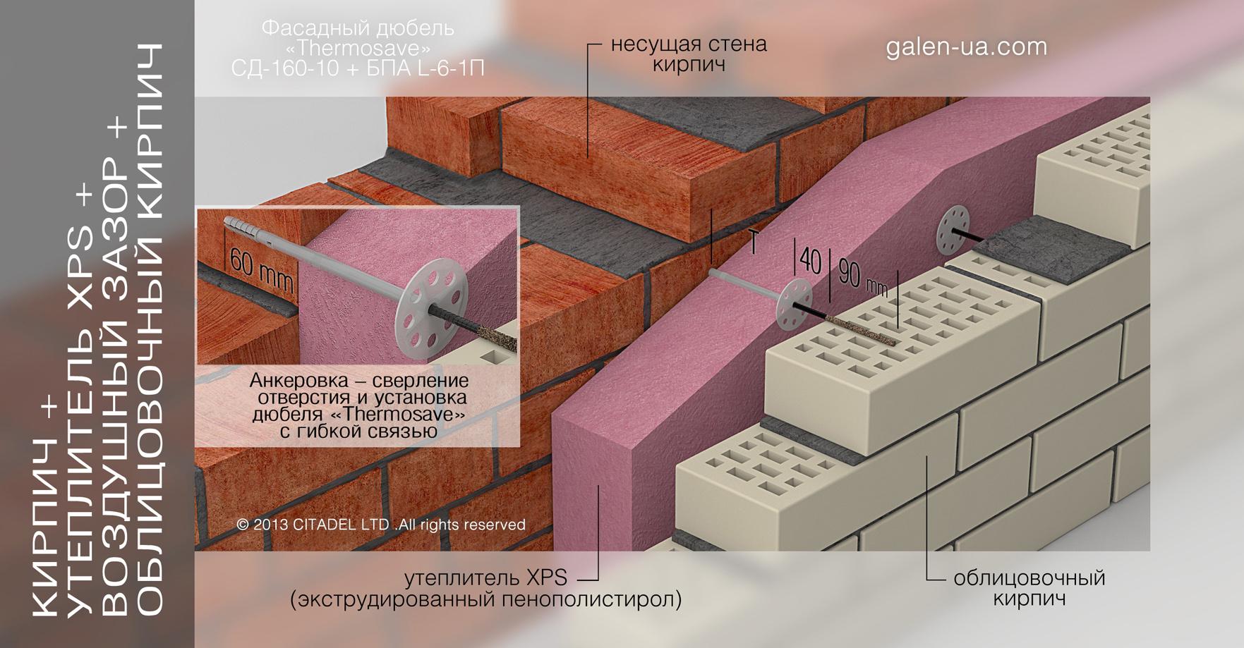 Фасадный дюбель «Thermosave» СД-160-10 + БПА L-6-1П: Кирпич + Утеплитель XPS + Воздушный зазор + Облицовочный кирпич