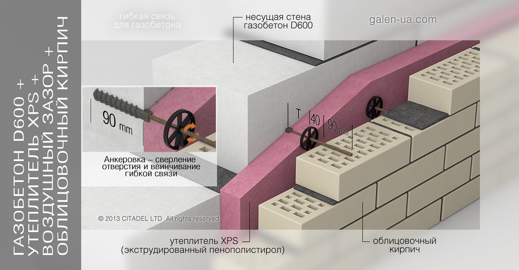 Гибкая связь для газобетона: Газобетон D600 + Утеплитель XPS + Воздушный зазор + Облицовочный кирпич