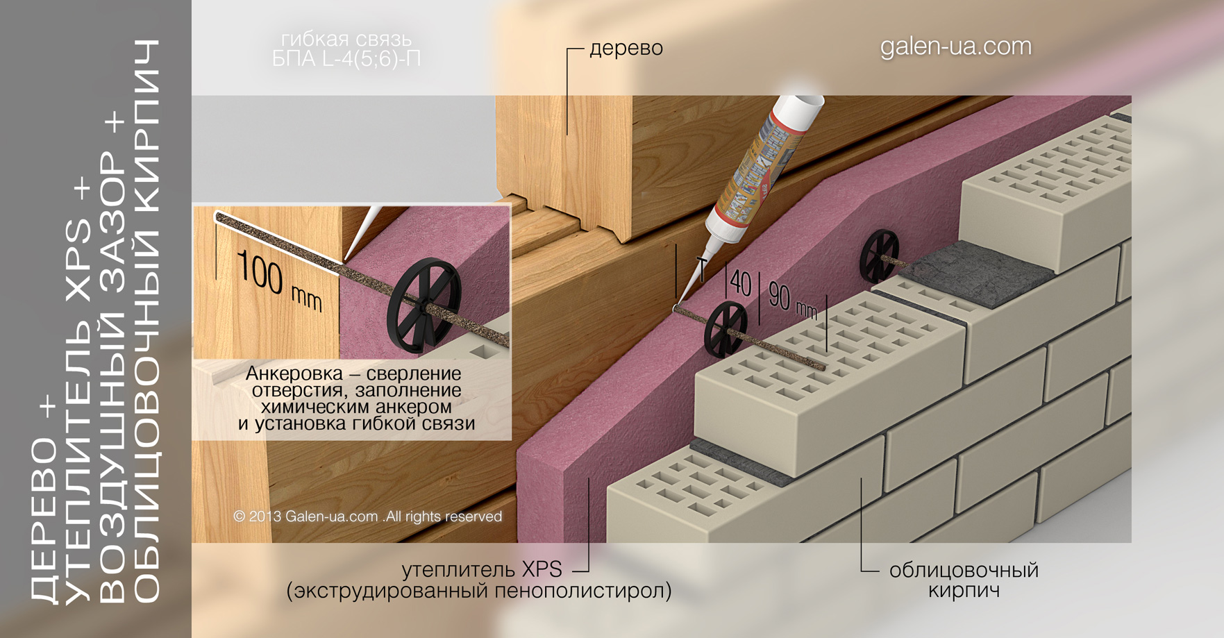 Гибкая связь БПА L-4(5;6)-П: Дерево + Утеплитель XPS + Воздушный зазор + Облицовочный кирпич