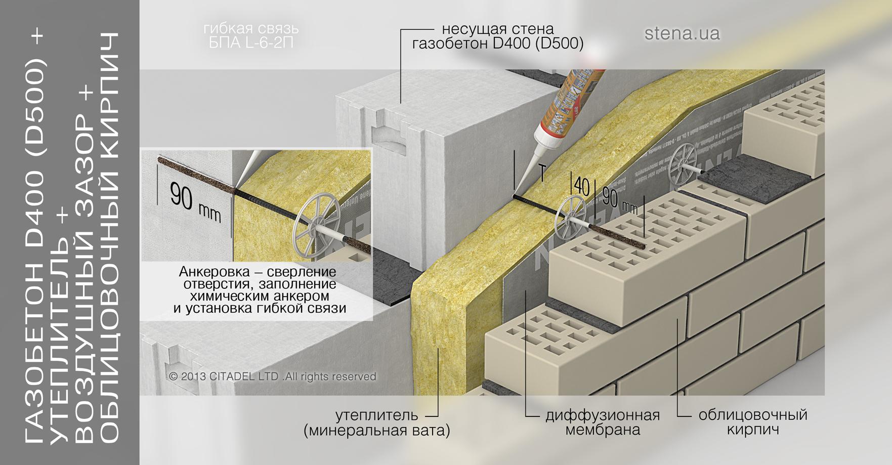 Гибкая связь БПА L-6-2П: Газобетон D400 (D500) + Утеплитель + Воздушный зазор + Облицовочный кирпич