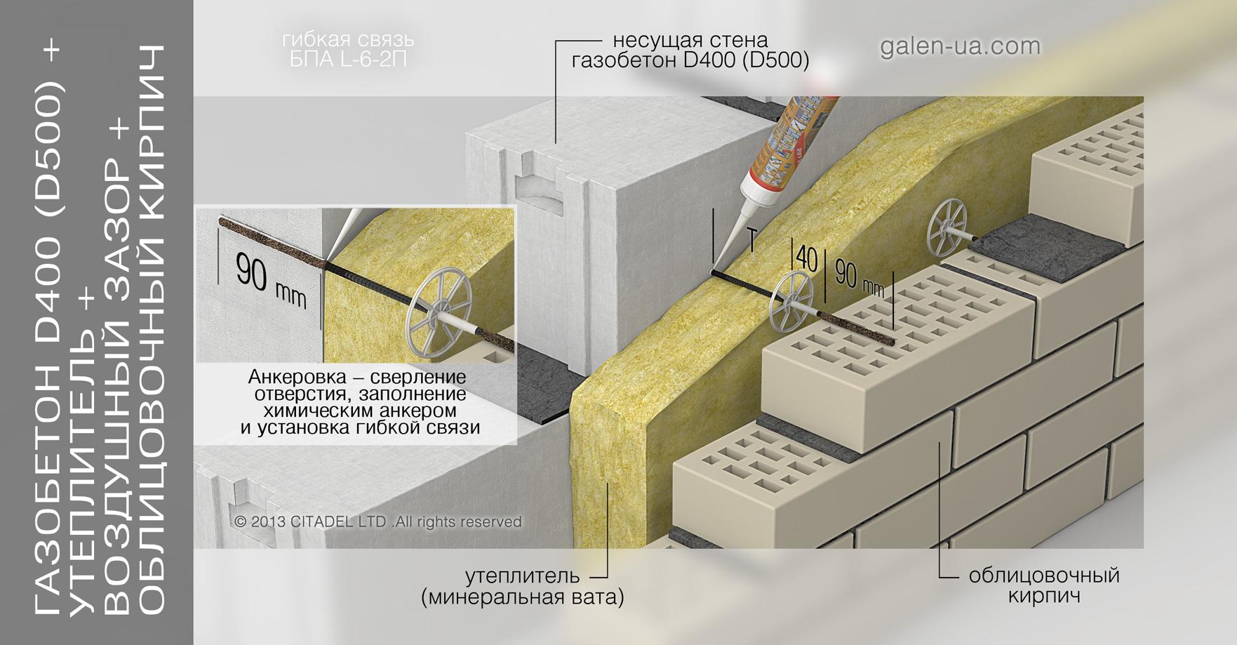 Гибкая связь БПА L-6-2П: Газобето D400 (D500) + Утеплитель + Воздушный зазор + Облицовочный кирпич