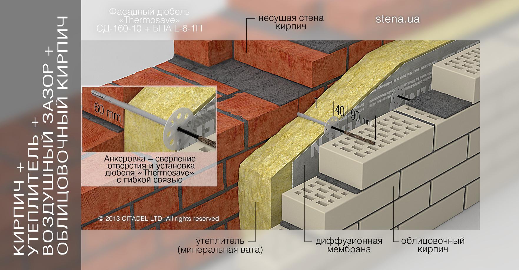 Фасадный дюбель «Thermosave» СД-160-10 + БПА L-6-1П: Кирпич + Утеплитель + Воздушный зазор + Облицовочный кирпич