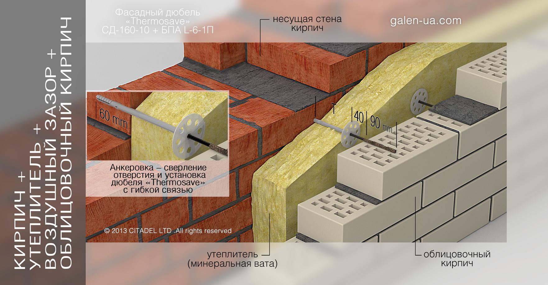 slide_06_Galen-sd-160-10_bpa-l-6-2p_