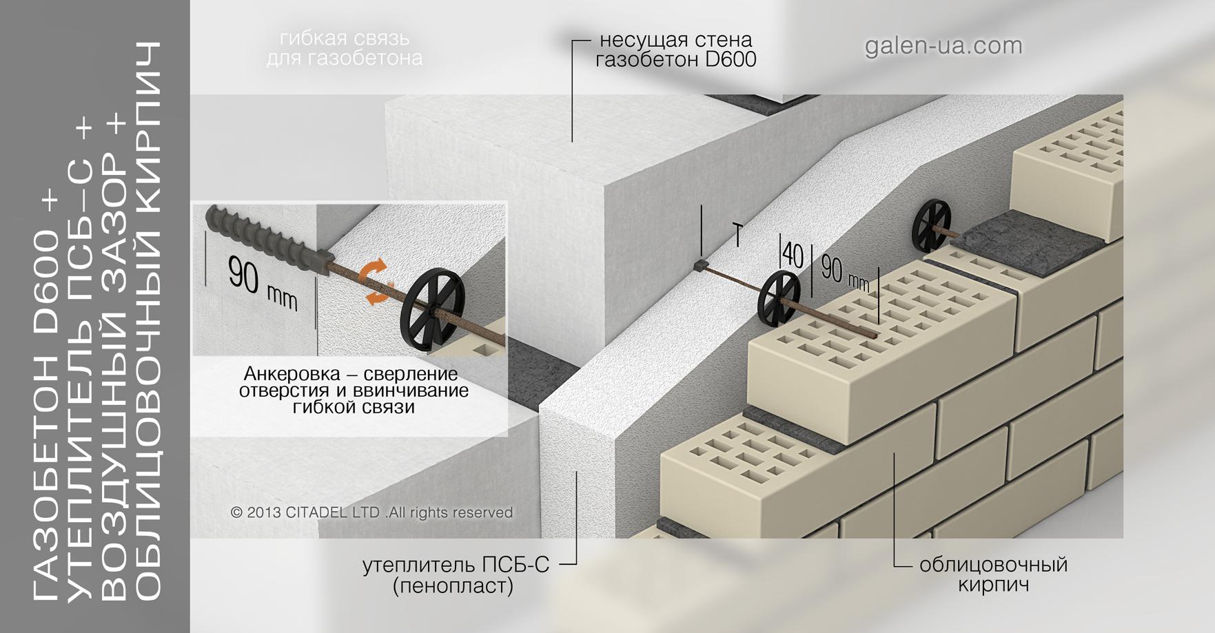 Гибкая связь для газобетона: Газобетон D600 + Утеплитель ПСБ-С + Воздушный зазор + Облицовочный кирпич