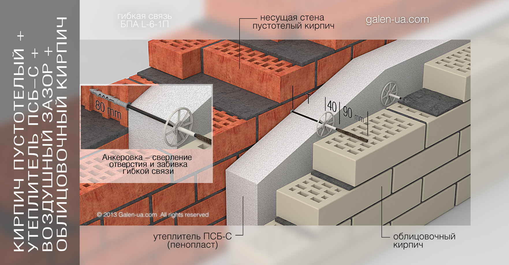 Гибкая связь БПА L-6-1П: Кирпич полнотелый + Утеплитель ПСБ-С+ Воздушный зазор + Облицовочный кирпич