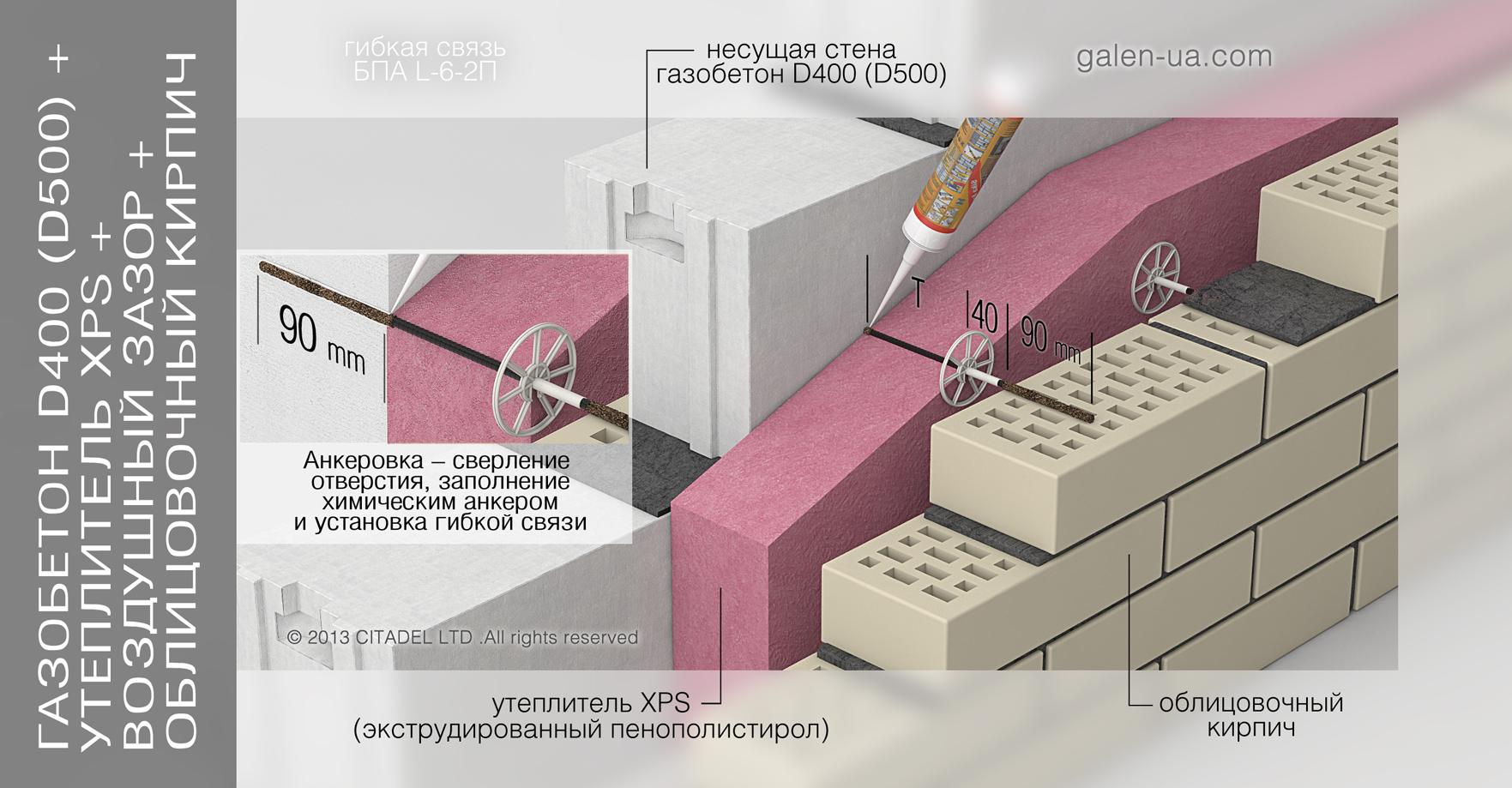 Гибкая связь БПА L-6-2П: Газобетон D400 (D500) + Утеплитель XPS + Воздушный зазор + Облицовочный кирпич