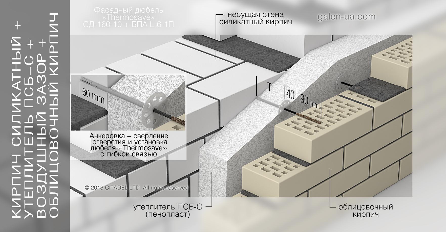 Фасадный дюбель «Thermosave» СД-160-10 + БПА L-6-1П: Кирпич силикатный + Утеплитель ПСБ-С + Воздушный зазор + Облицовочный кирпич