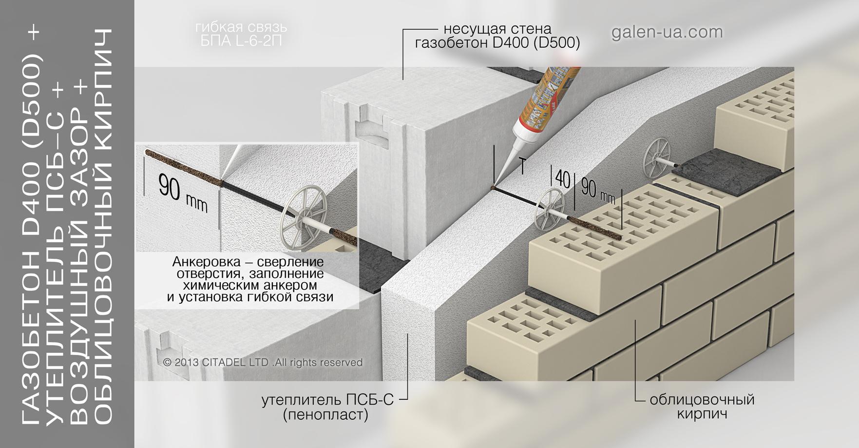Гибкая связь БПА L-6-2П: Газобетон D400 (D500) + Утеплитель ПСБ-С + Воздушный зазор + Облицовочный кирпич