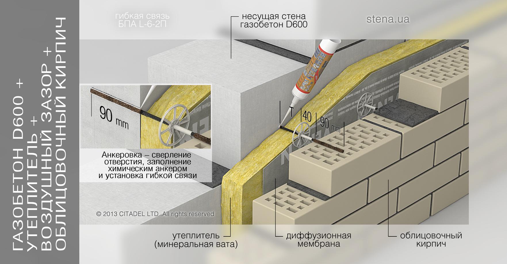 Гибкая связь БПА L-6-2П: Газобетон D600 + Утеплитель + Воздушный зазор + Облицовочный кирпич