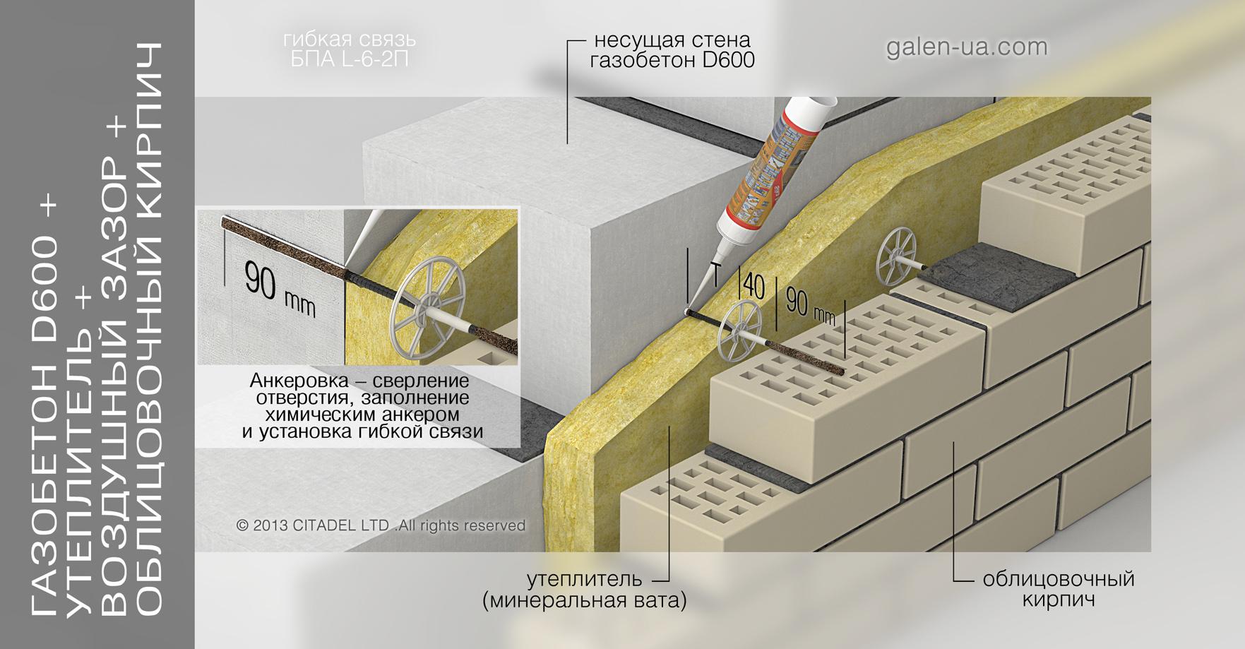Гибкая связь БПА L-6-2П: Газобетон D600 + Утеплитель + Воздушеный зазор + Облицовочный кирпич