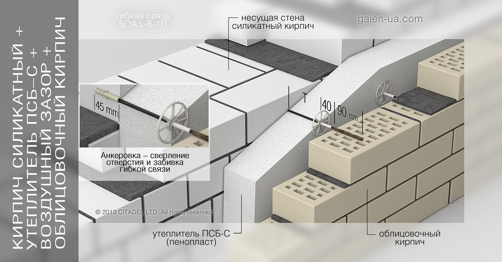 Гибкая связь БПА L-6-1П: Кирпич силикатный + Утеплитель ПСБ-С + Воздушный зазор + Облицовочный кирпич