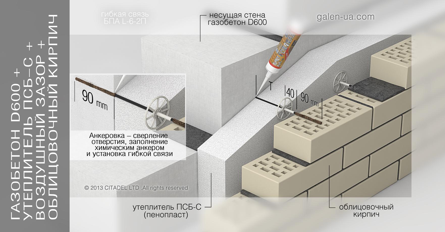 Гибкая связь БПА L-6-2П: Газобетон D600 + Утеплитель ПСБ-С + Воздушный зазор + Облицовочный кирпич