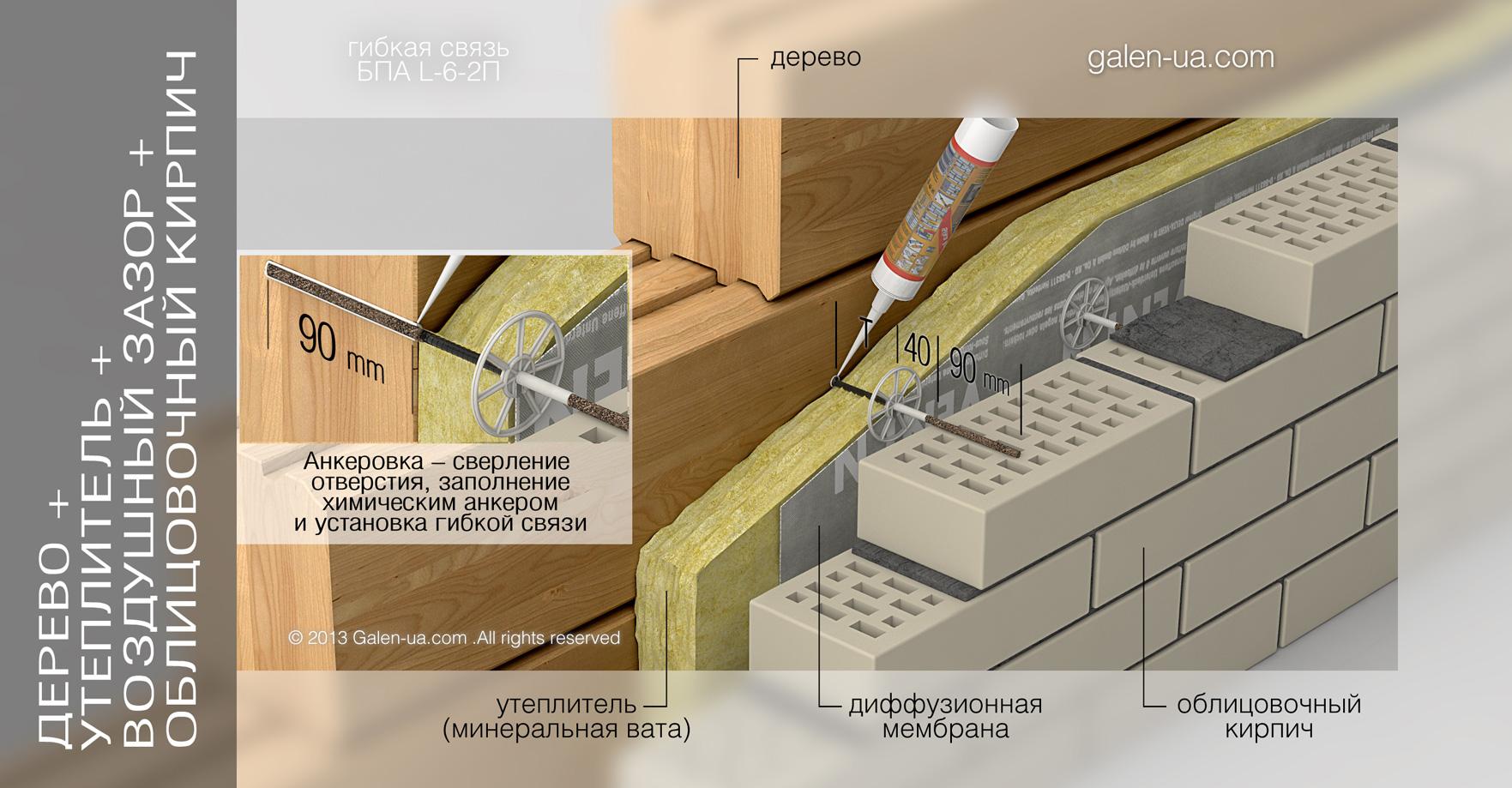 Гибкая связь БПА L-6-2П: Дерево + Утеплитель + Воздушный зазор + Облицовочный кирпич