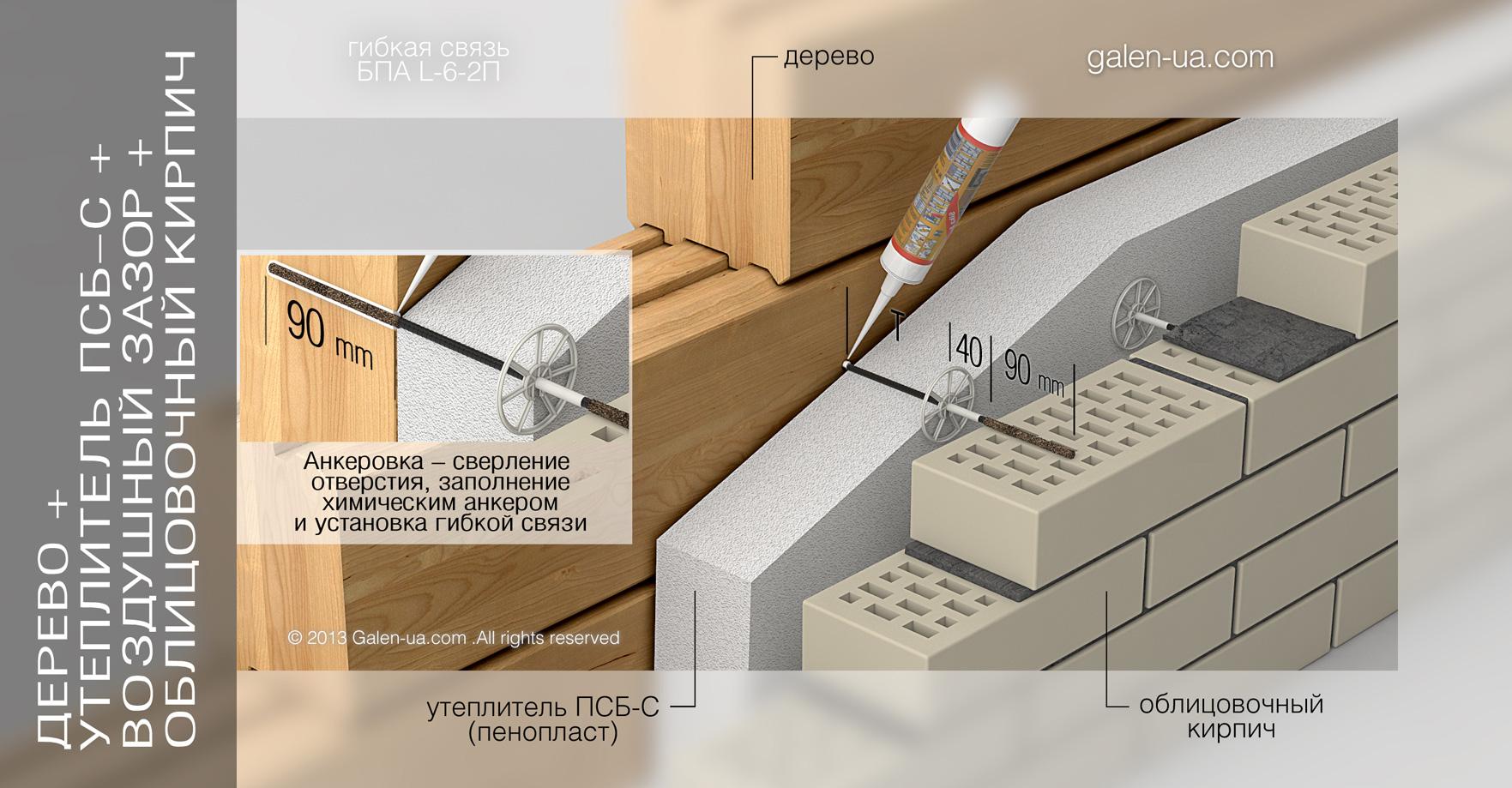 Гибкая связь БПА L-6-2П: Дерево + Утеплитель ПСБ-С + Воздушный зазор + Облицовочный кирпич