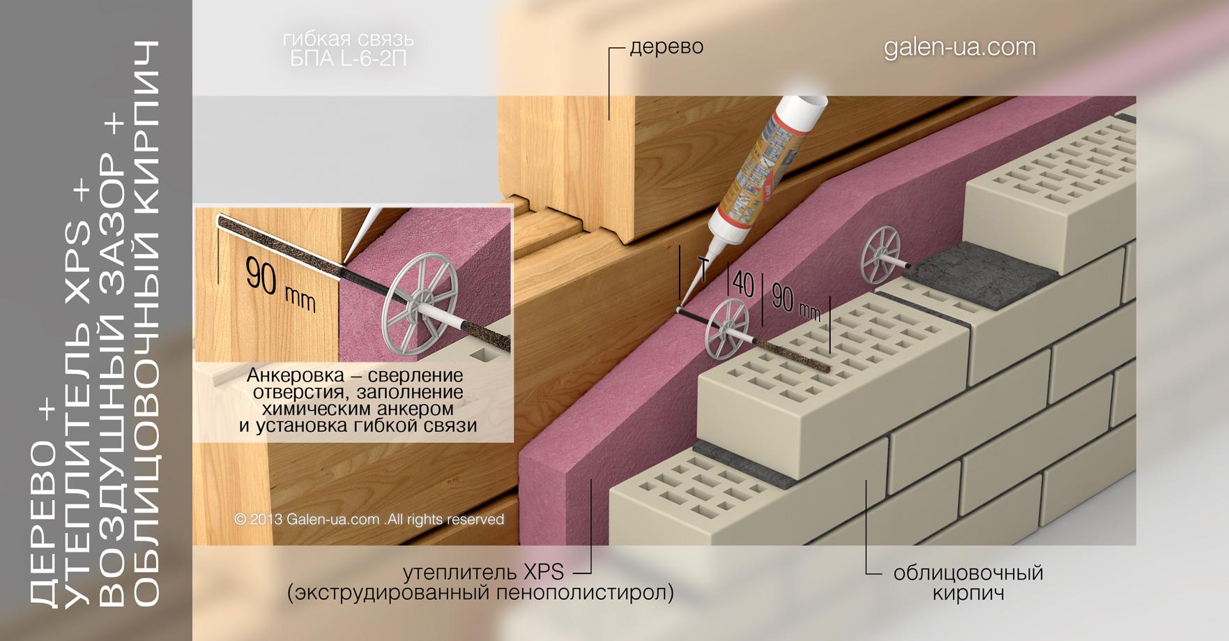 Гибкая связь БПА L-6-2П: Дерево + Утеплитель XPS + Воздушный зазор + Облицовочный кирпич