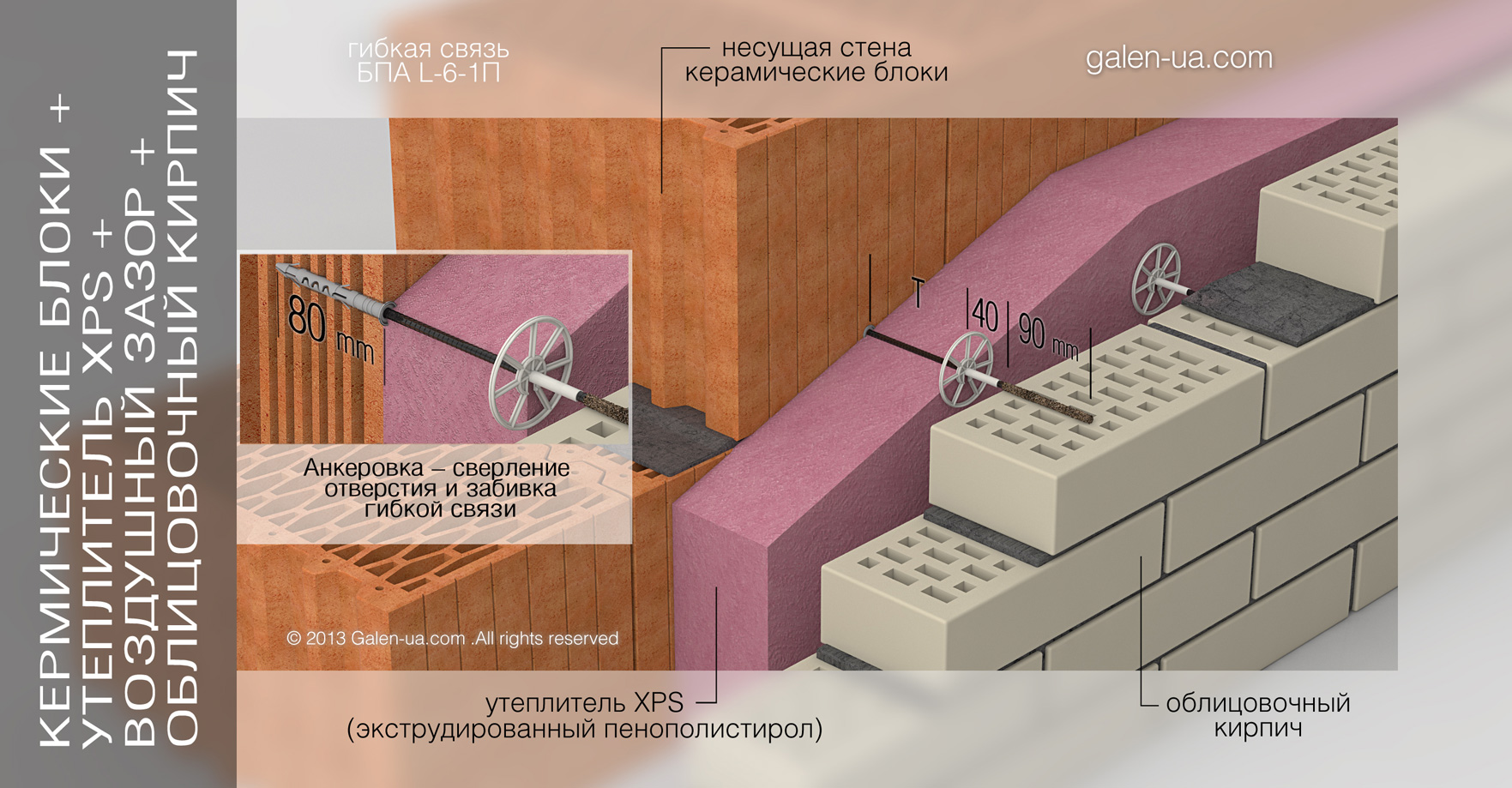 Гибкая связь БПА L-6-1П: Керамический блок + Утеплитель XPS + Воздушный зазор + Облицовочный кирпич