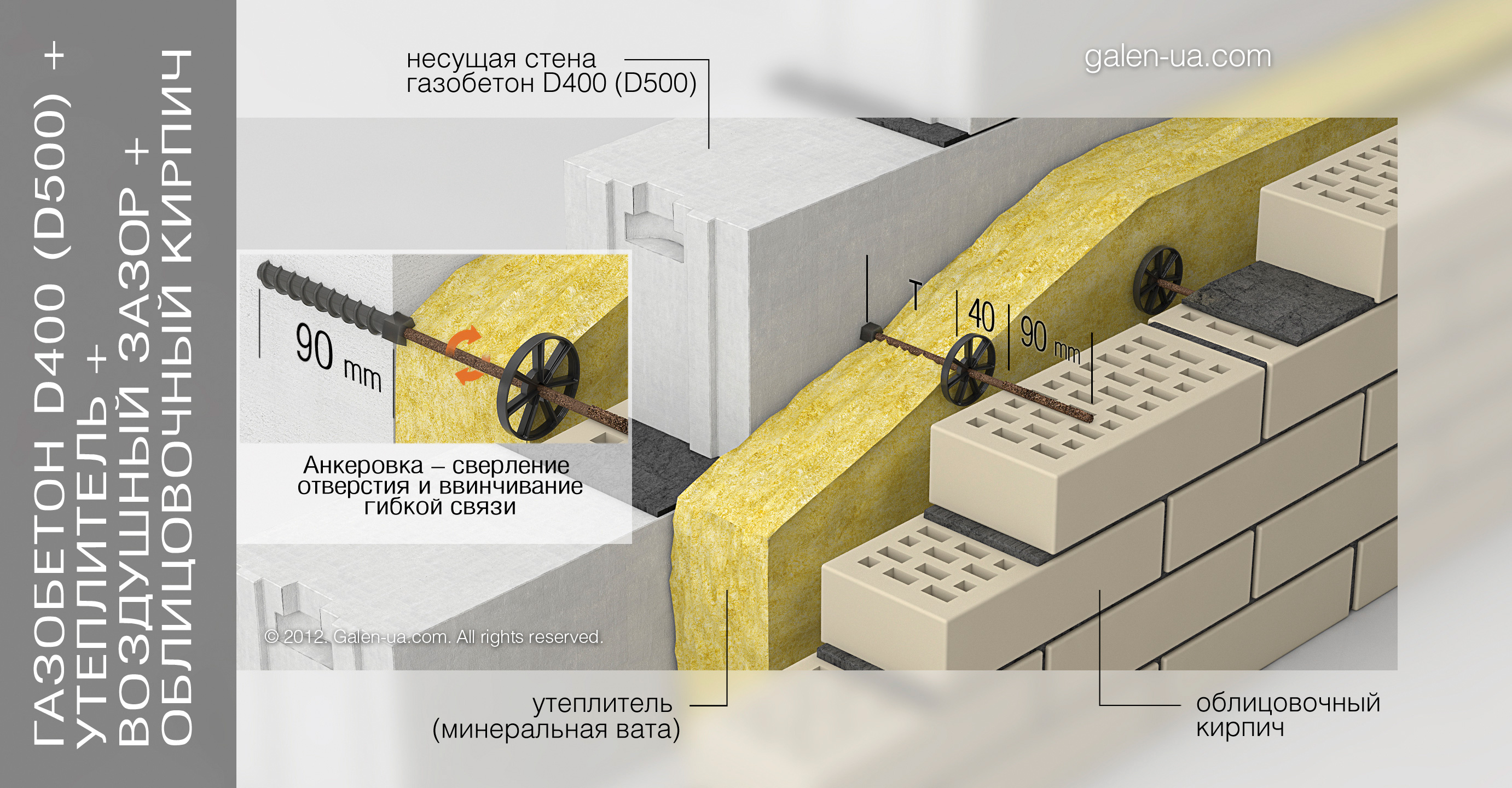 газобетон D400 + утеплитель + облицовочный кирпич
